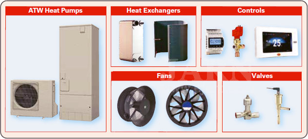 World ATW Heat Pumps and Key Components--1.  OVERVIEW