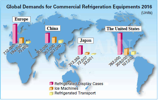 World Refrigeration Equipment Market:1 |  OVERVIEW